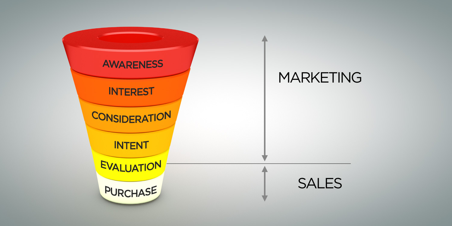new sales acquisition funnel